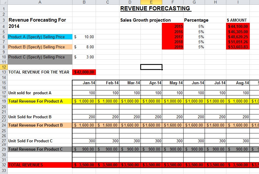 Forecast Format Excel Meloin Tandemco