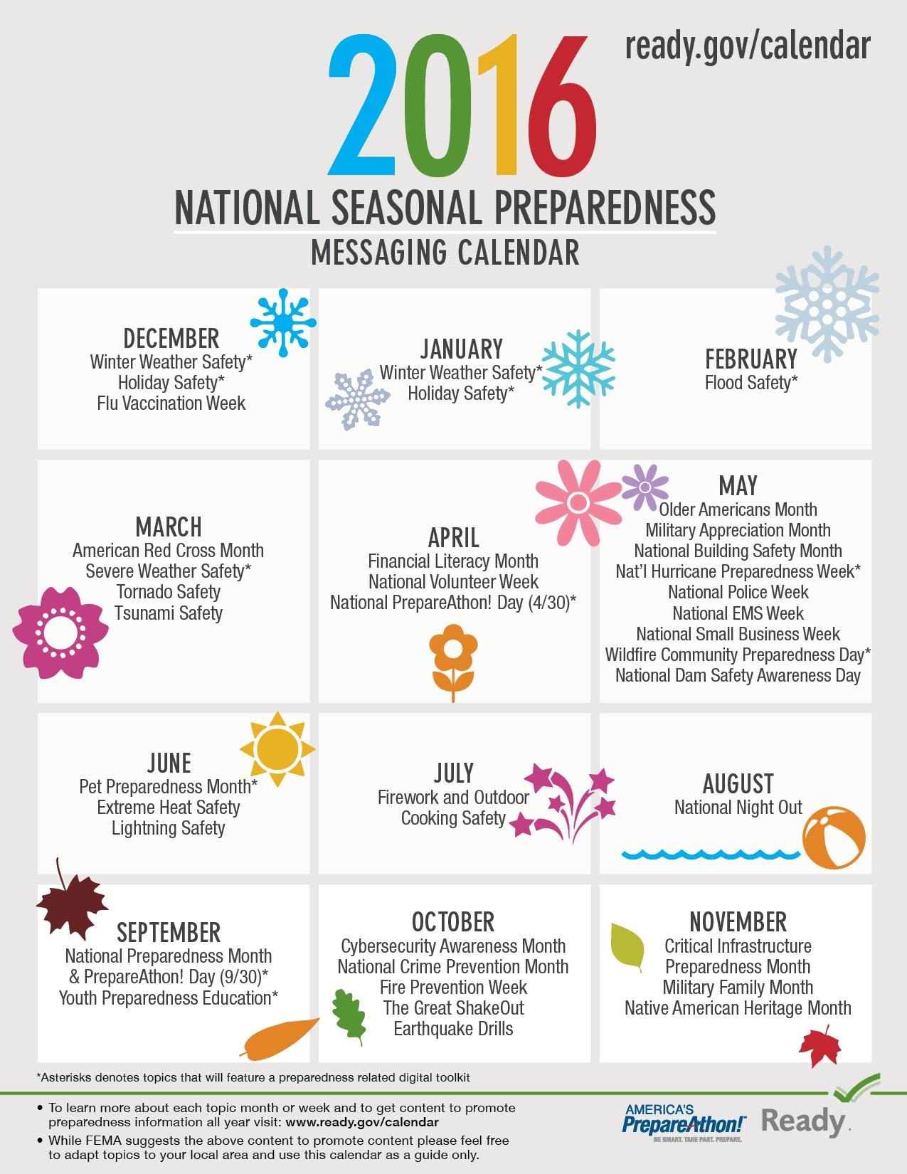 Graphic Ready 2016 National Seasonal Preparedness Messaging