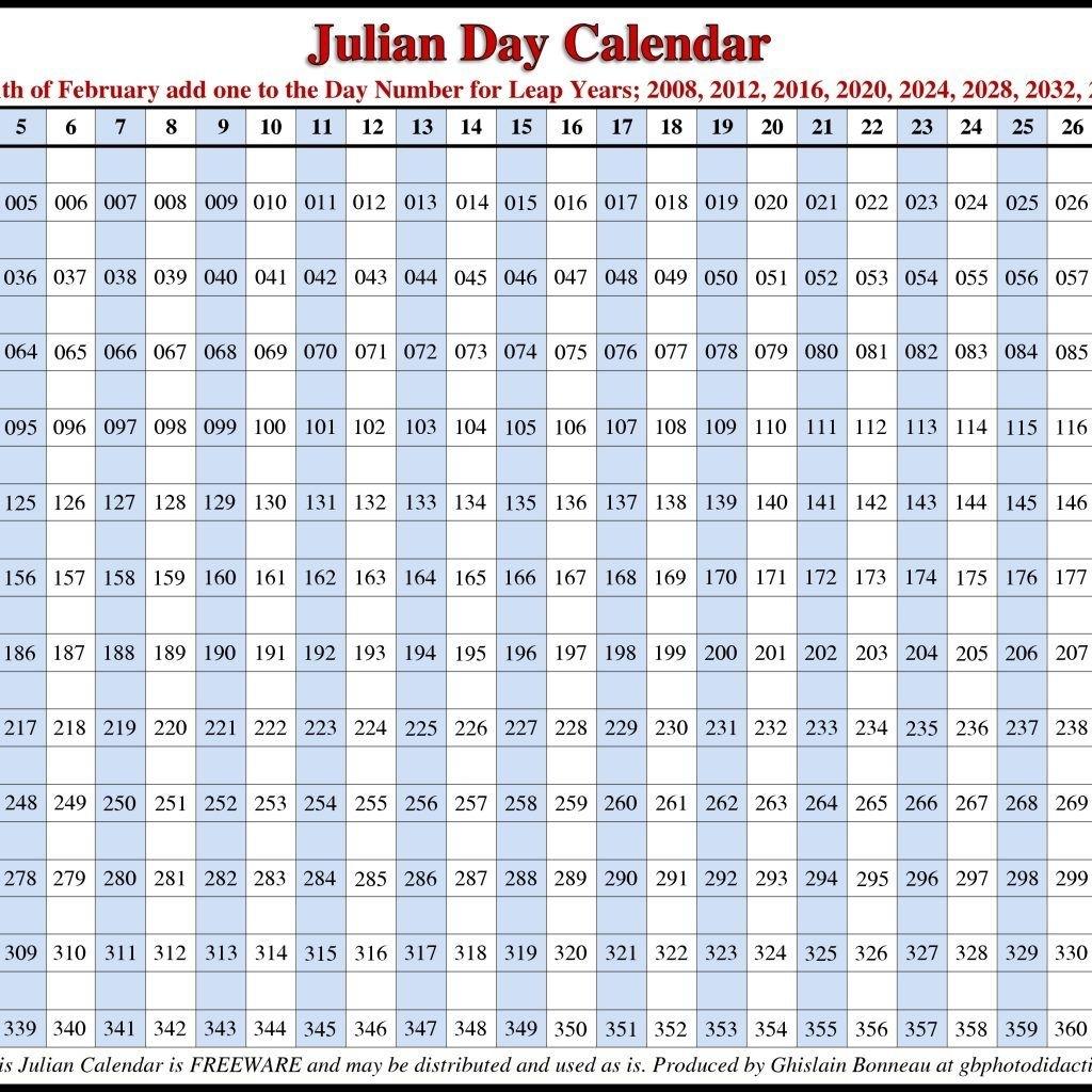 Julian Date For October 2019 Calendar Template Etknlik