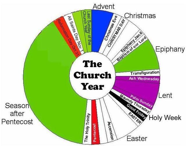 Liturgical Calendar St Maximilian Kolbe Catholic Community