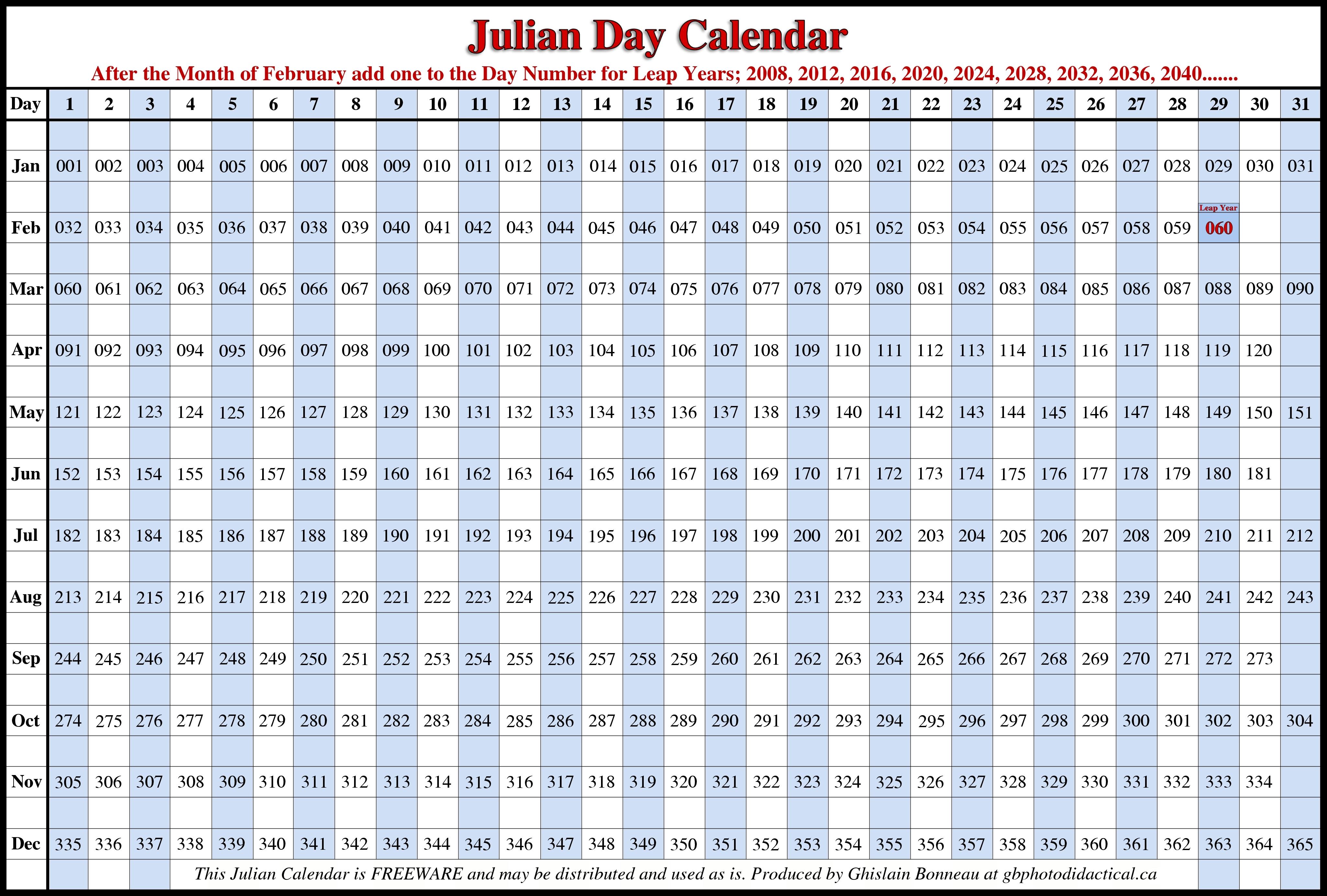 Printable 2018 Julian Calendar Funfpandroidco