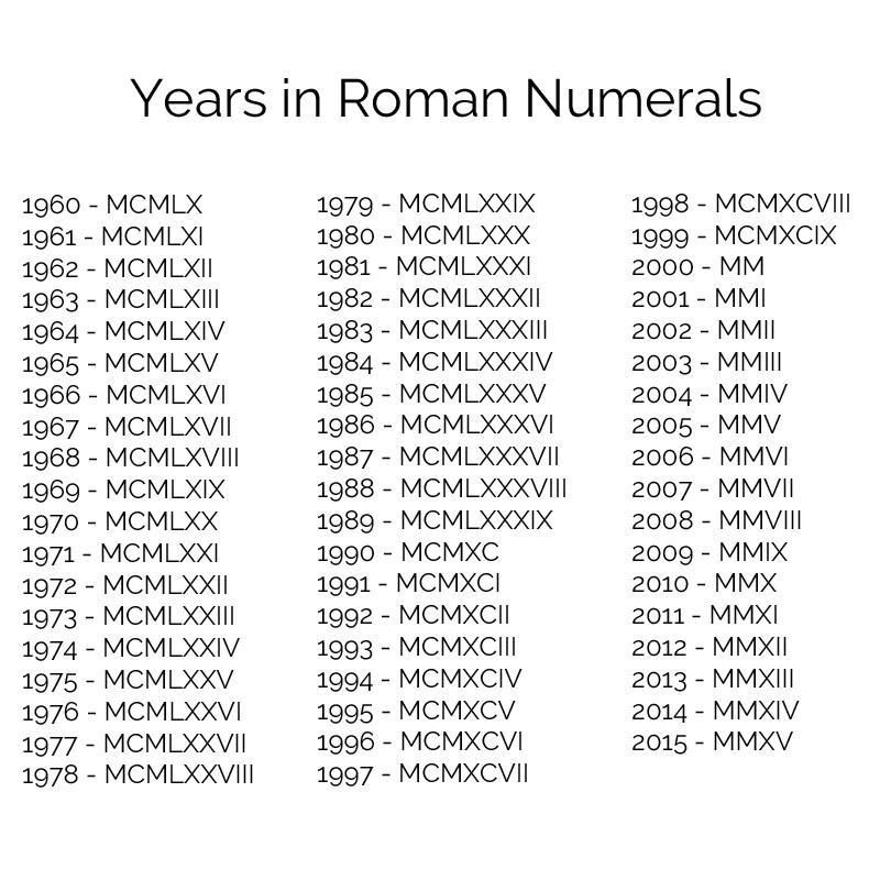 Roman Numeral Ring Products Pinterest Personalized Items