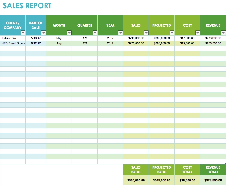Sales Spreadsheet Template Meloin Tandemco