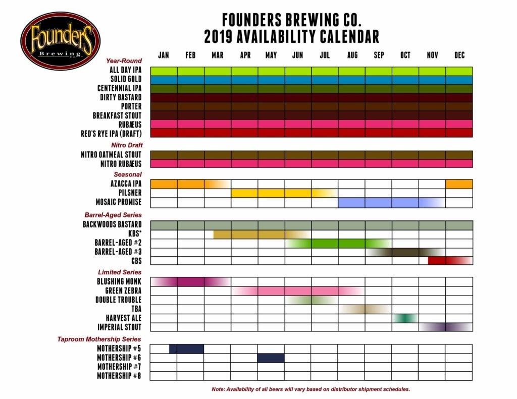 2019 Availability Calendar - Founders Brewing Co. Calendar 2019 Nigeria