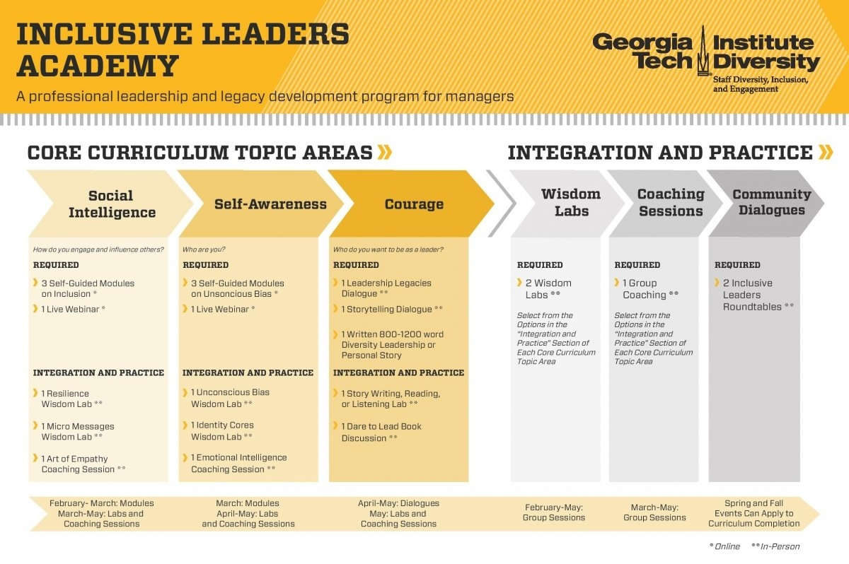 2019 Inclusive Leaders Academy Schedule | Staff Diversity, Inclusion Calendar 2019 Gatech