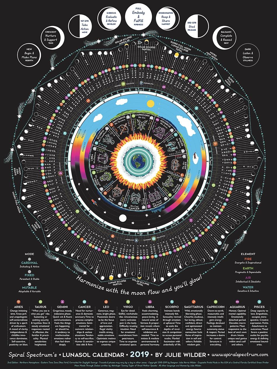 2019 Luna Sol Calendar | Witchcraft | Moon, Astrology, Calendar Lunar Calendar 2019 Zodiac
