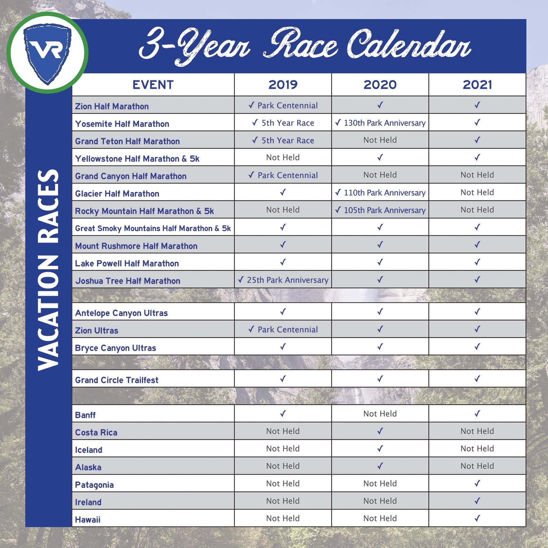 3-Year Race Calendar, Schedule Rotation, And Race Logo Previews 3 Corps Calendar 2019
