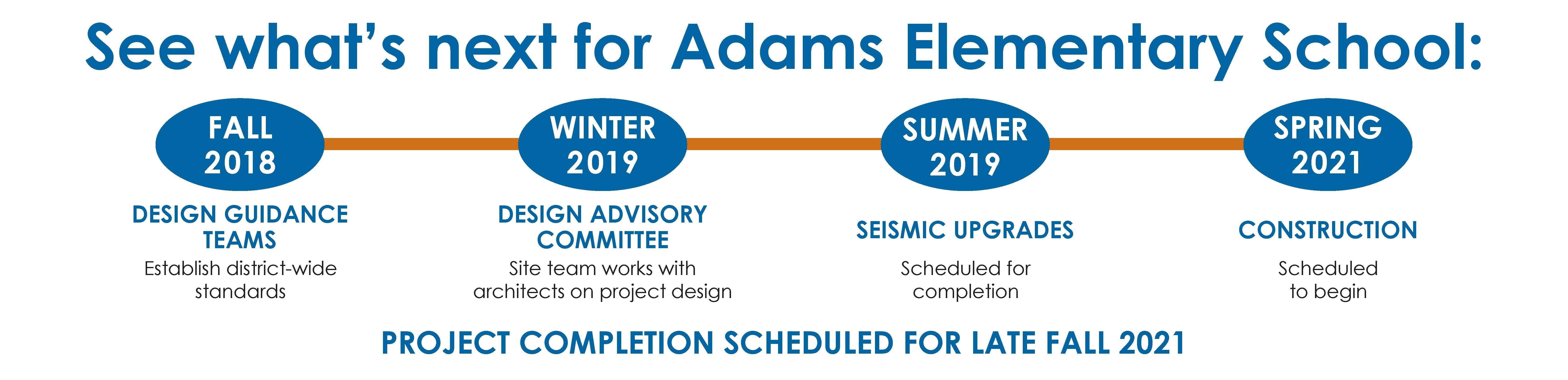 Adams Elementary - Corvallis School District 509J Calendar 2019