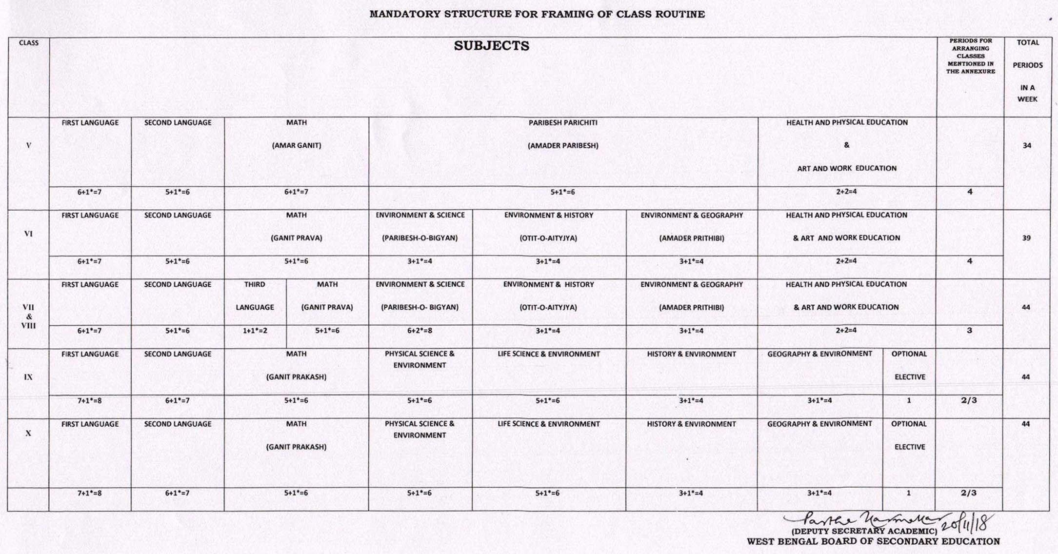 Annual Academic Calendar 2019 And Holiday List Of Schools | Wbxpress W B Govt Calendar 2019