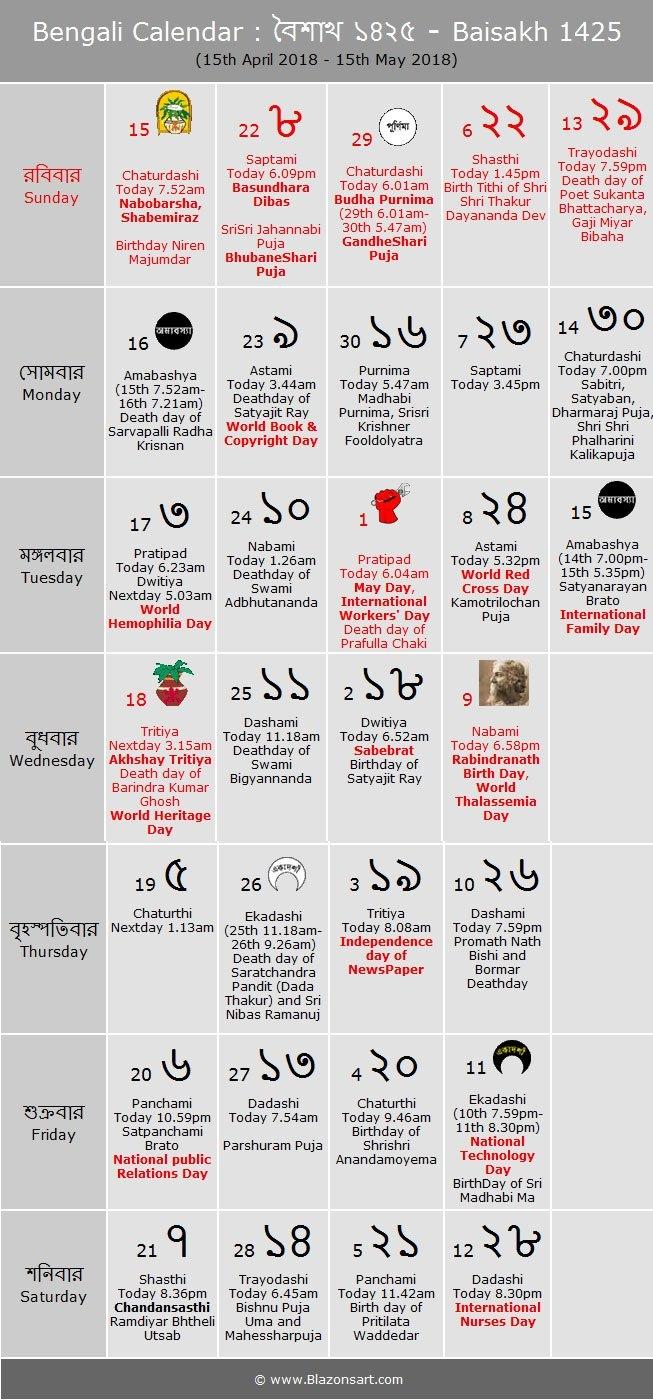 Bengali Calendar 1425 (Eng: 2018-2019) - Calendar 2019 Kolkata