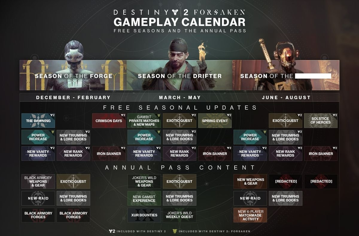Bungie Outlines The Next Year Of Destiny 2 Content - Polygon Destiny 2 Calendar 2019