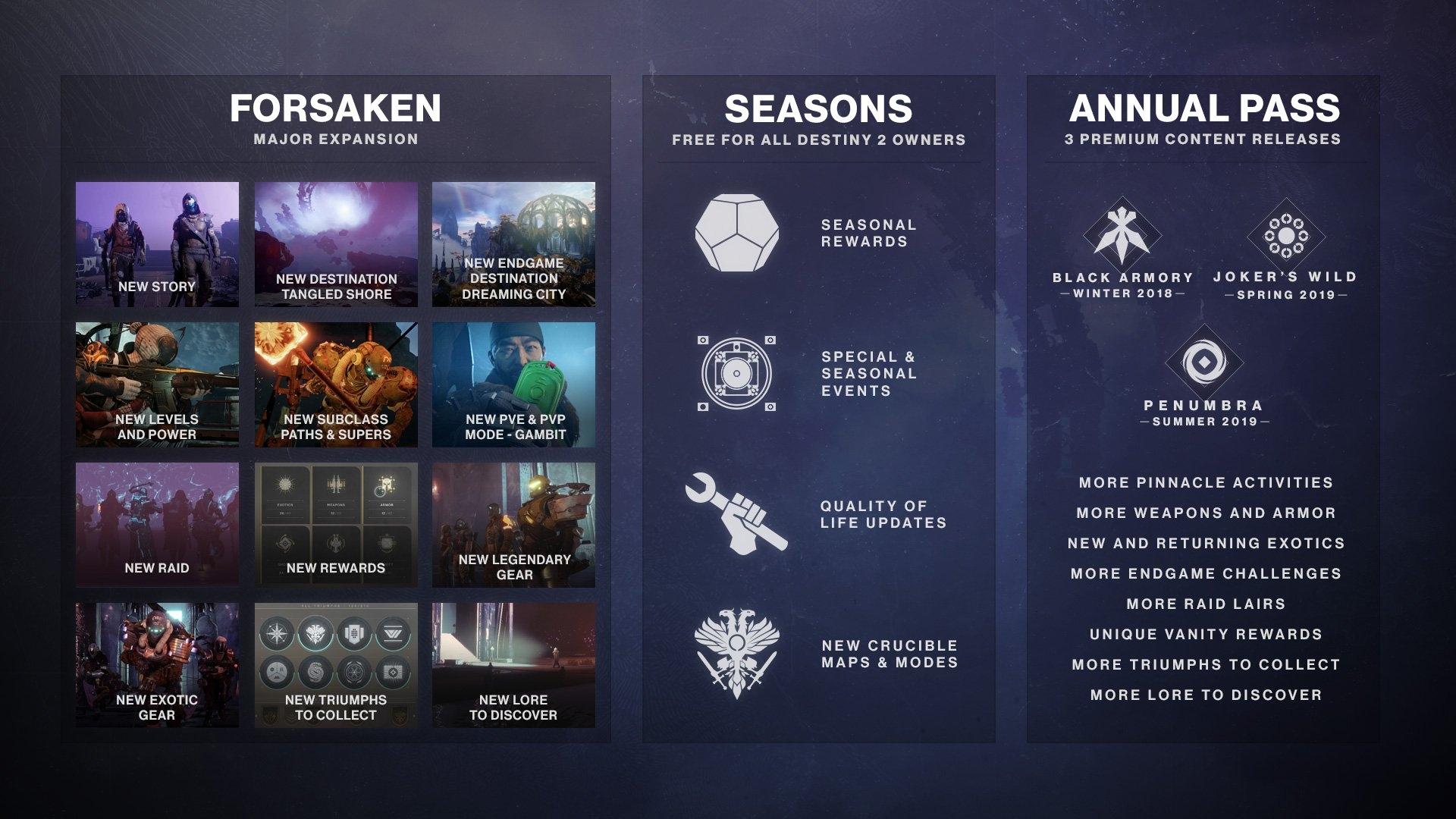 Destiny 2's Second Year Keeps Sounding Better And Better Destiny 2 Calendar 2019
