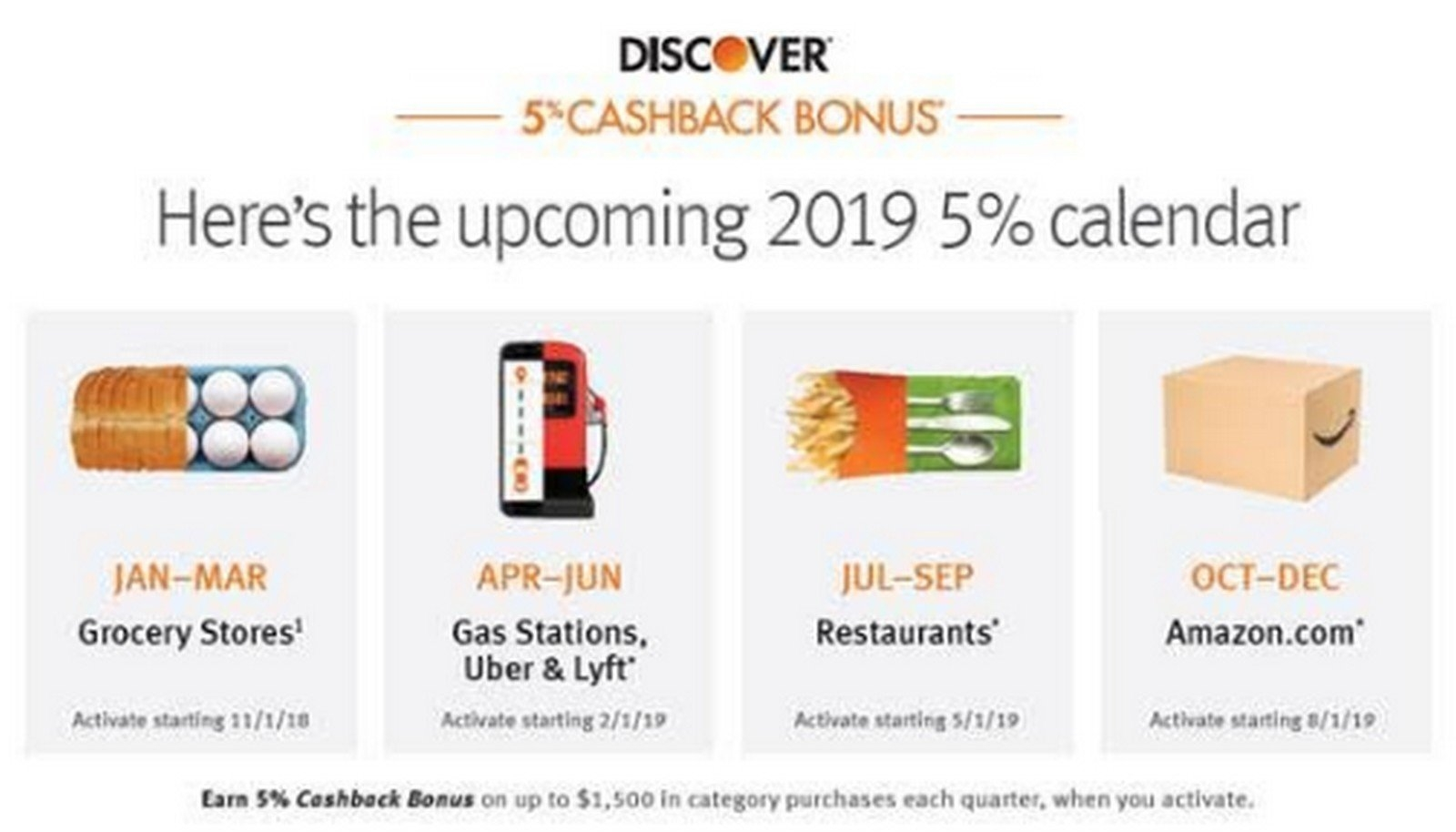 Discover 2019 Calendar: Bonus Categories Announced Discover 5 Calendar 2019