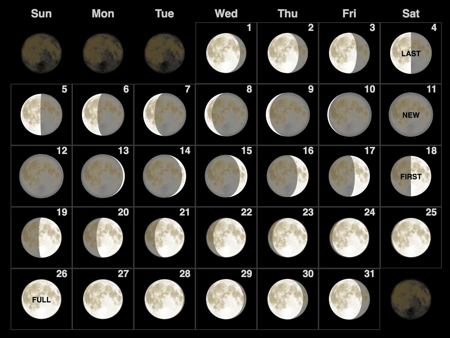 Get June 2019 Full Moon Calendar - Free Calendar And Holidays Calendar 2019 Full Moon