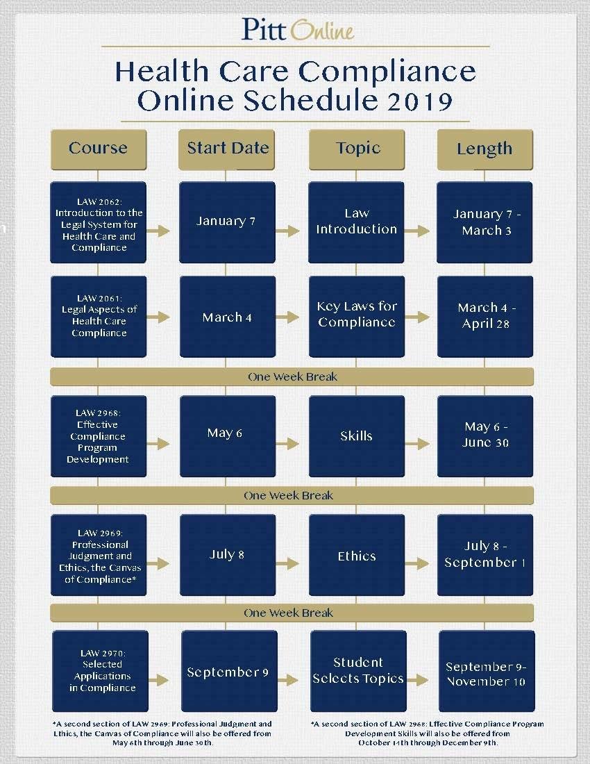 Health Care Compliance Online Graduate Certificate Program | Pittlaw U Pitt Calendar 2019