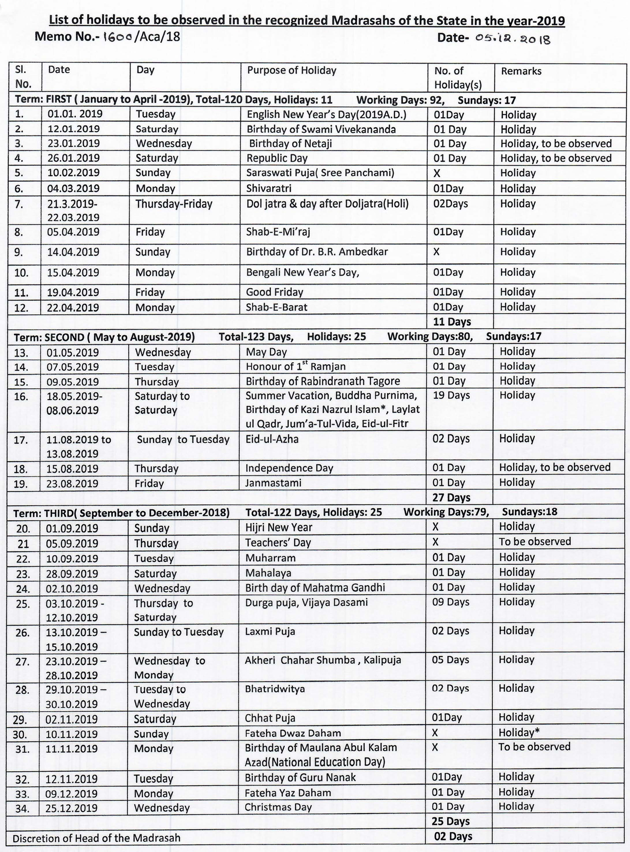 Holiday List Of West Bengal Board Of Madrasah Education, 2019 | Wbxpress Calendar 2019 List Of Holidays