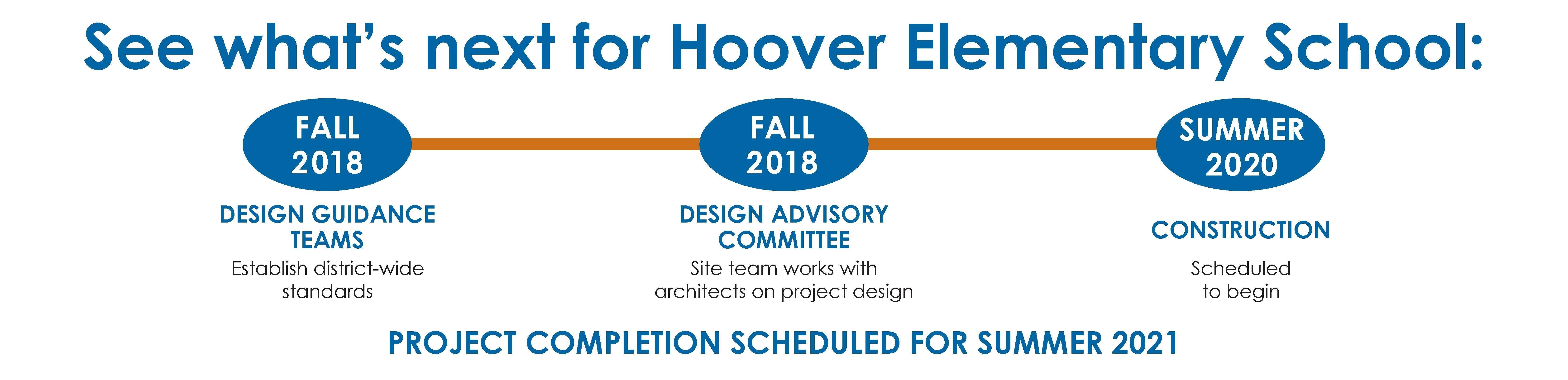 Hoover Elementary - Corvallis School District 509J Calendar 2019