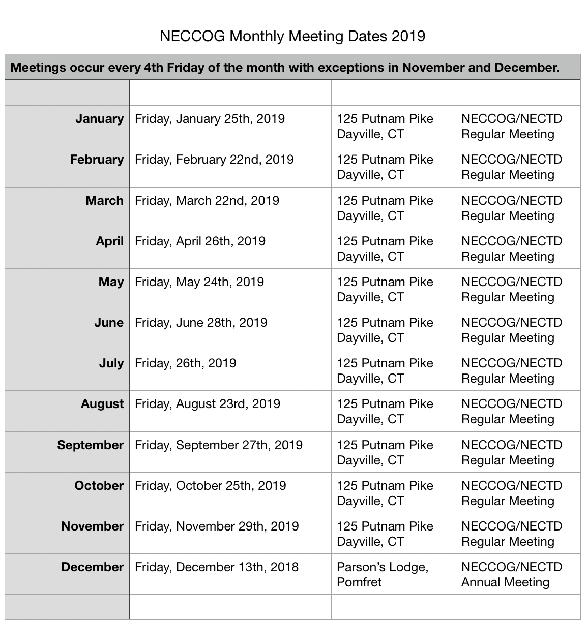 January 25, 2019 Neccog/nectd Regular Meeting **cancelled Calendar 2019 Northeastern
