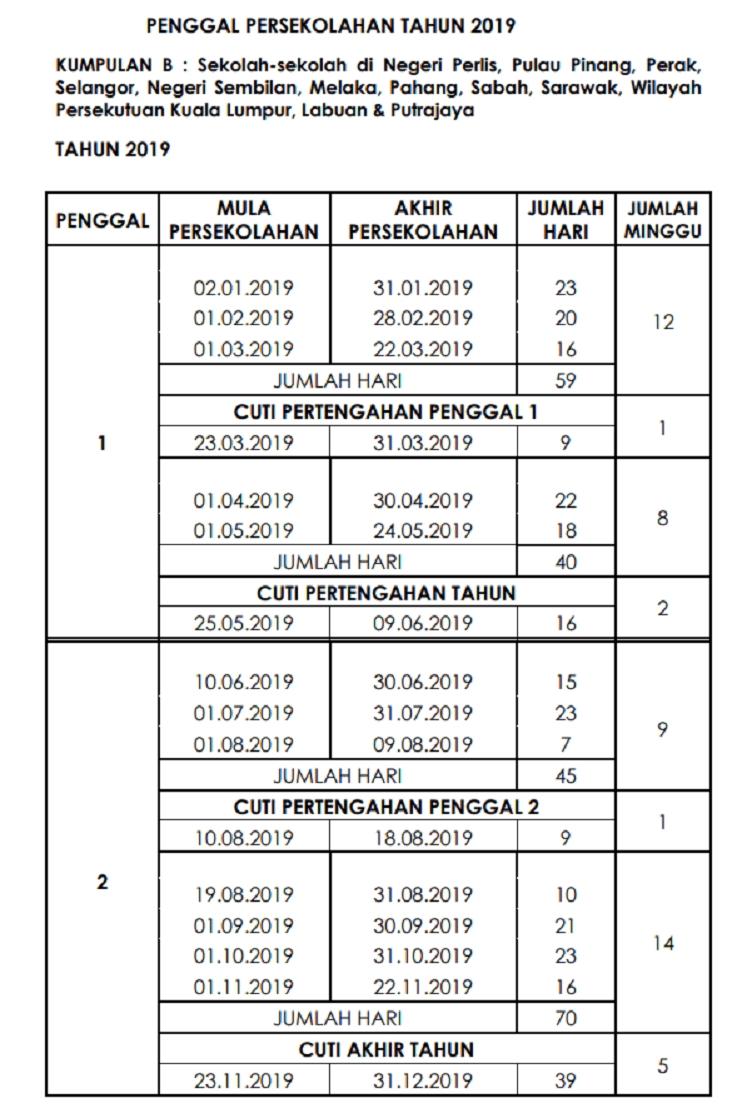 Kalendar Cuti Umum 2019 Malaysia (Public Holidays) Dan Cuti Sekolah Calendar 2019 Raya Cina