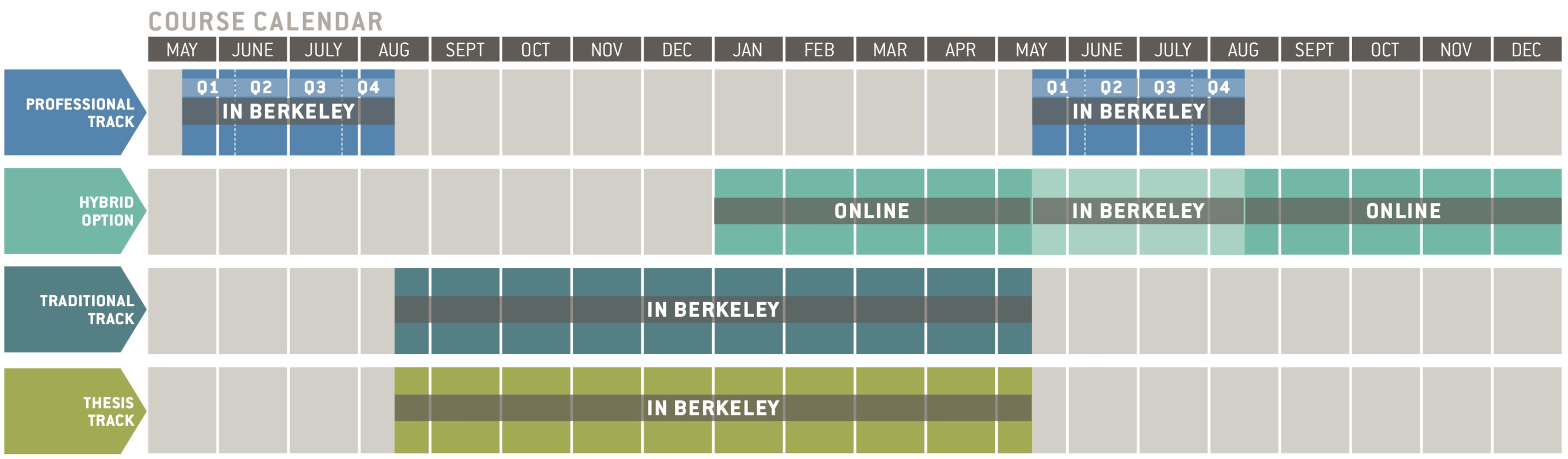 Landing Ll.m. Hybrid Option | Berkeley Law Uc Berkeley Academic Calendar 2019-20