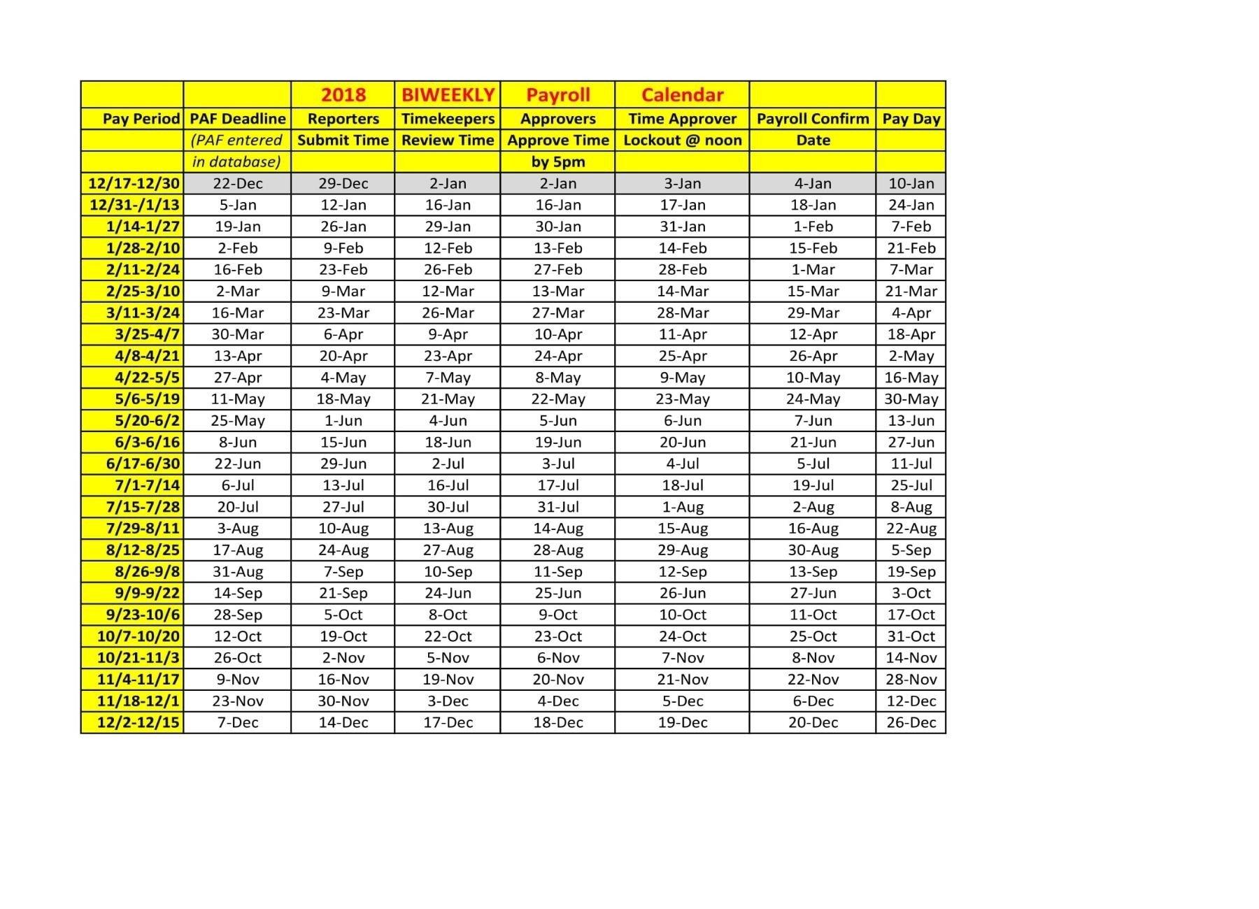 Missouri S&t – Payroll Processing Calendar Of Biweekly Pay Dates Missouri S&t Calendar 2019