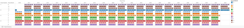 Problem5-4-4 Calendar ?? |Tableau Community Forums 4-4-5 Calendar 2019