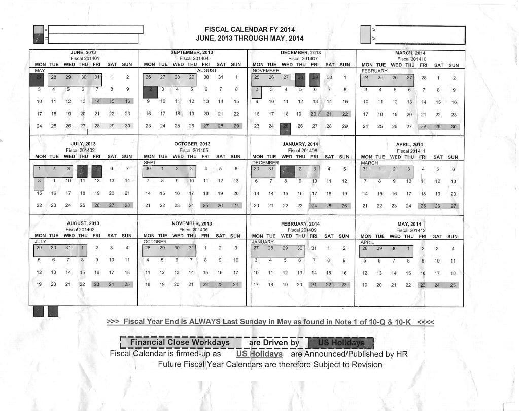 Sql Server Calendar Table: Fiscal Years 4-5-4 Calendar 2019