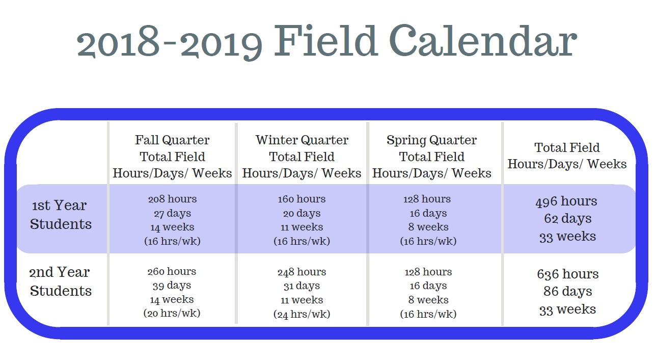 Ucla Luskin | Field Education | Ucla Luskin Calendar 2019 Ucla