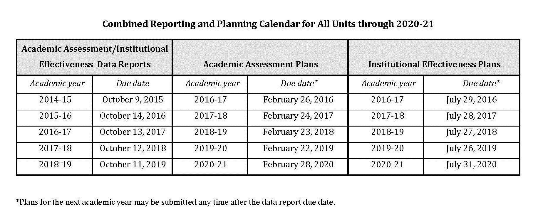 Uf Academic Calendar Free 2017 2018 1 Uf 2017 2018 Calendar Calendar 2019 Uf