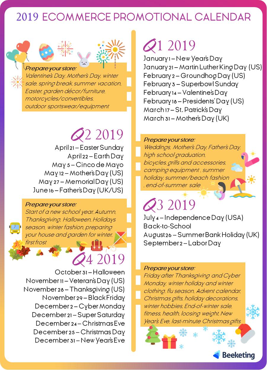 2019 Ecommerce Promotional Calendar - Beeketing Blog Calendar 2019 Sale