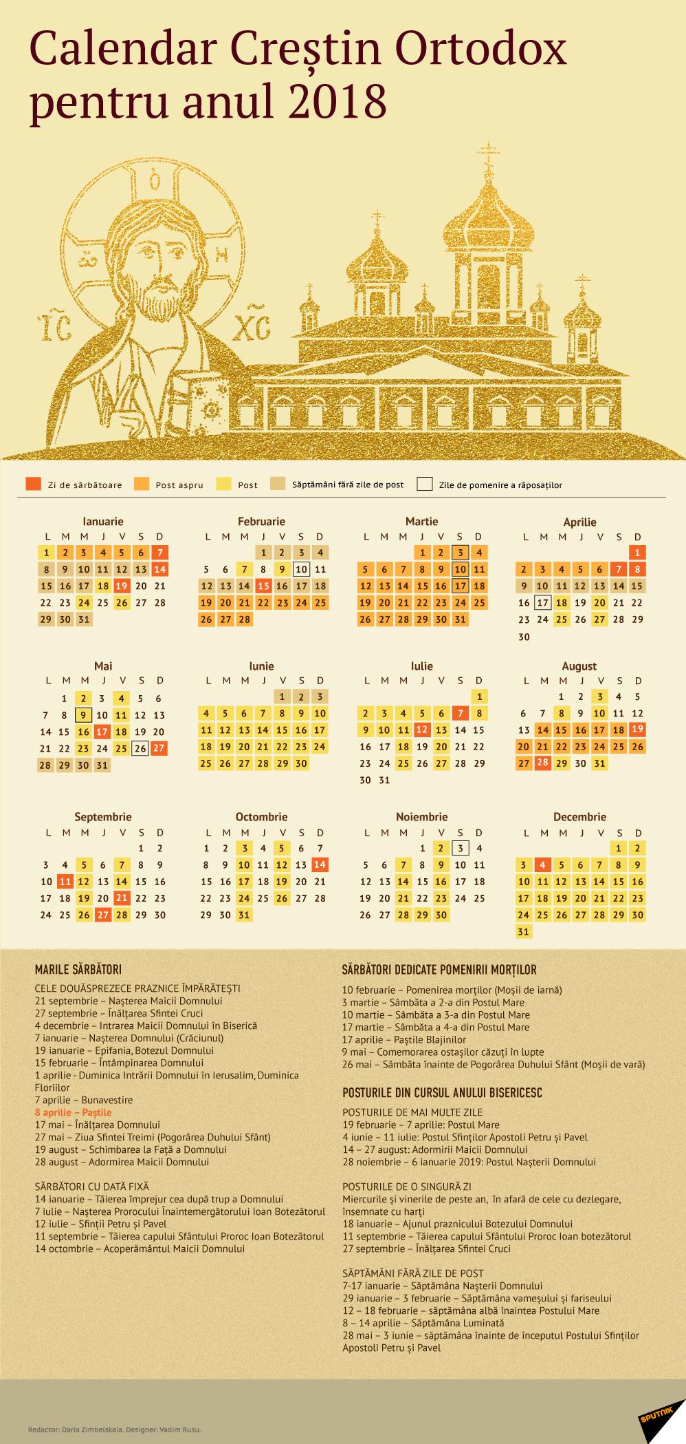 Calendar Creștin Ortodox 2018 Calendar 0Rtodox 2019