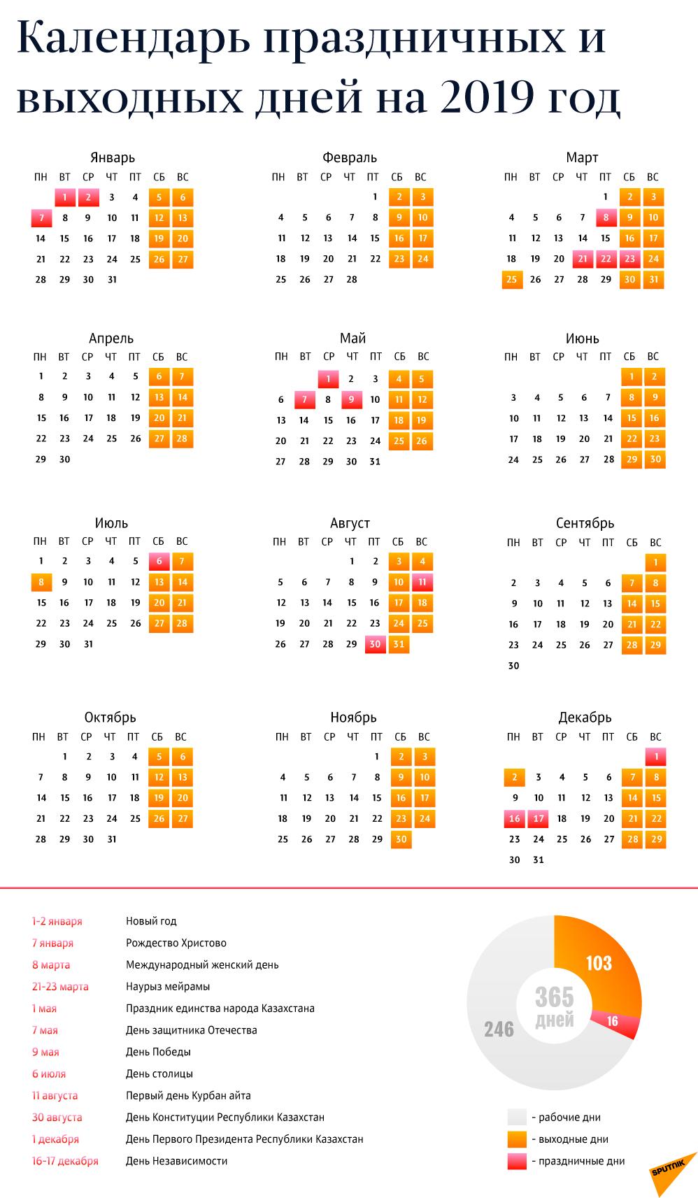 Календарь 2019 Года: Праздники И Выходные Calendar 2019 Trackid=Sp-006