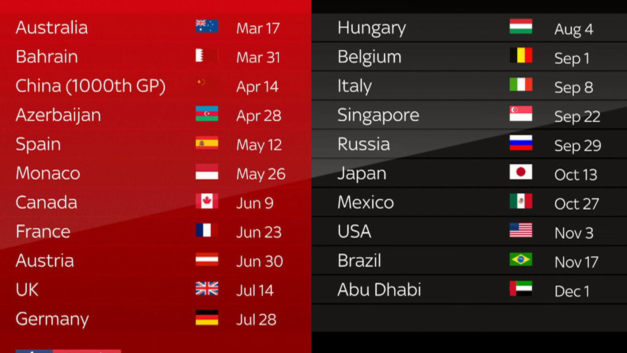 F1 2019 Schedule: 21-Race Calendar And December Finish | F1 News U Miami Calendar 2019