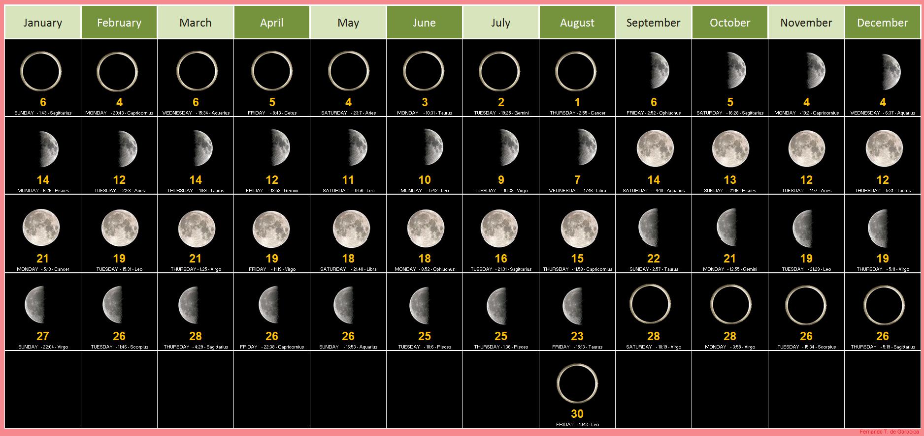 File:2019 Lunar Calendar - Wikimedia Commons Calendar 2019 Lunar