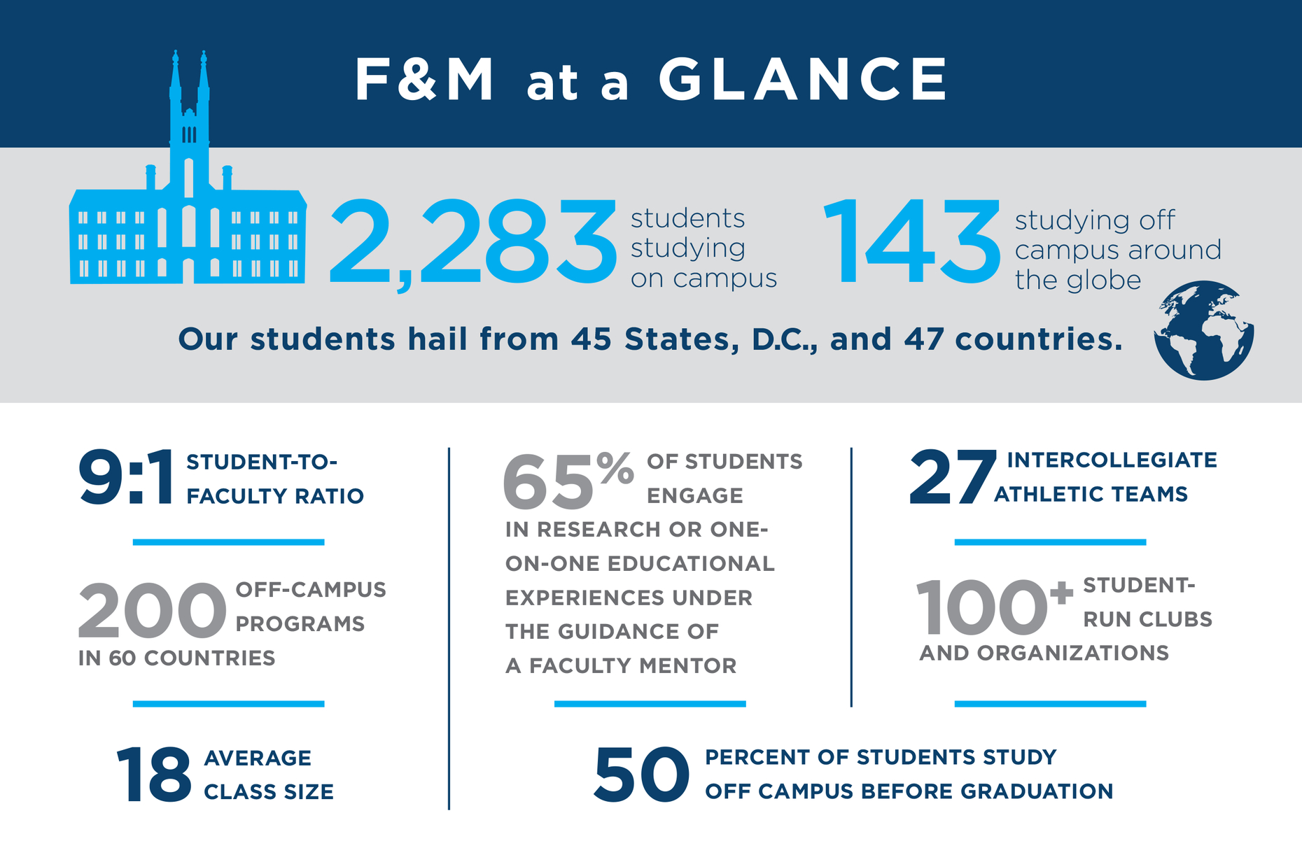 Franklin & Marshall - F&m Fast Facts F&m Academic Calendar 2019