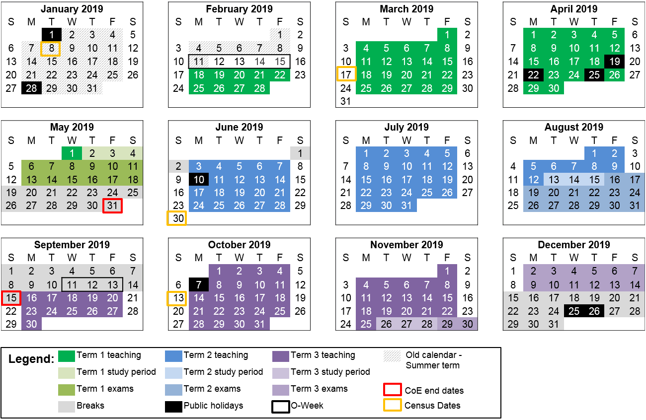 Higher Degree Research Calendar   Unsw Current Students Calendar 2019 Dates