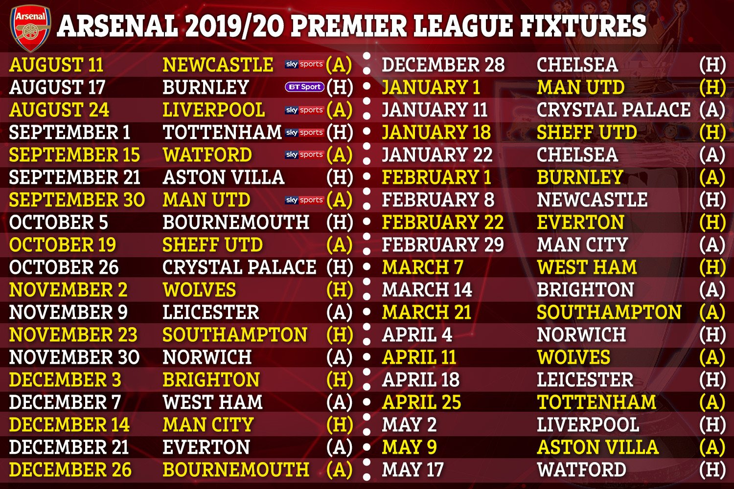Premier League 2019/20 Fixtures: Chelsea, Arsenal, Man Utd Plus Man U Calendar 2019