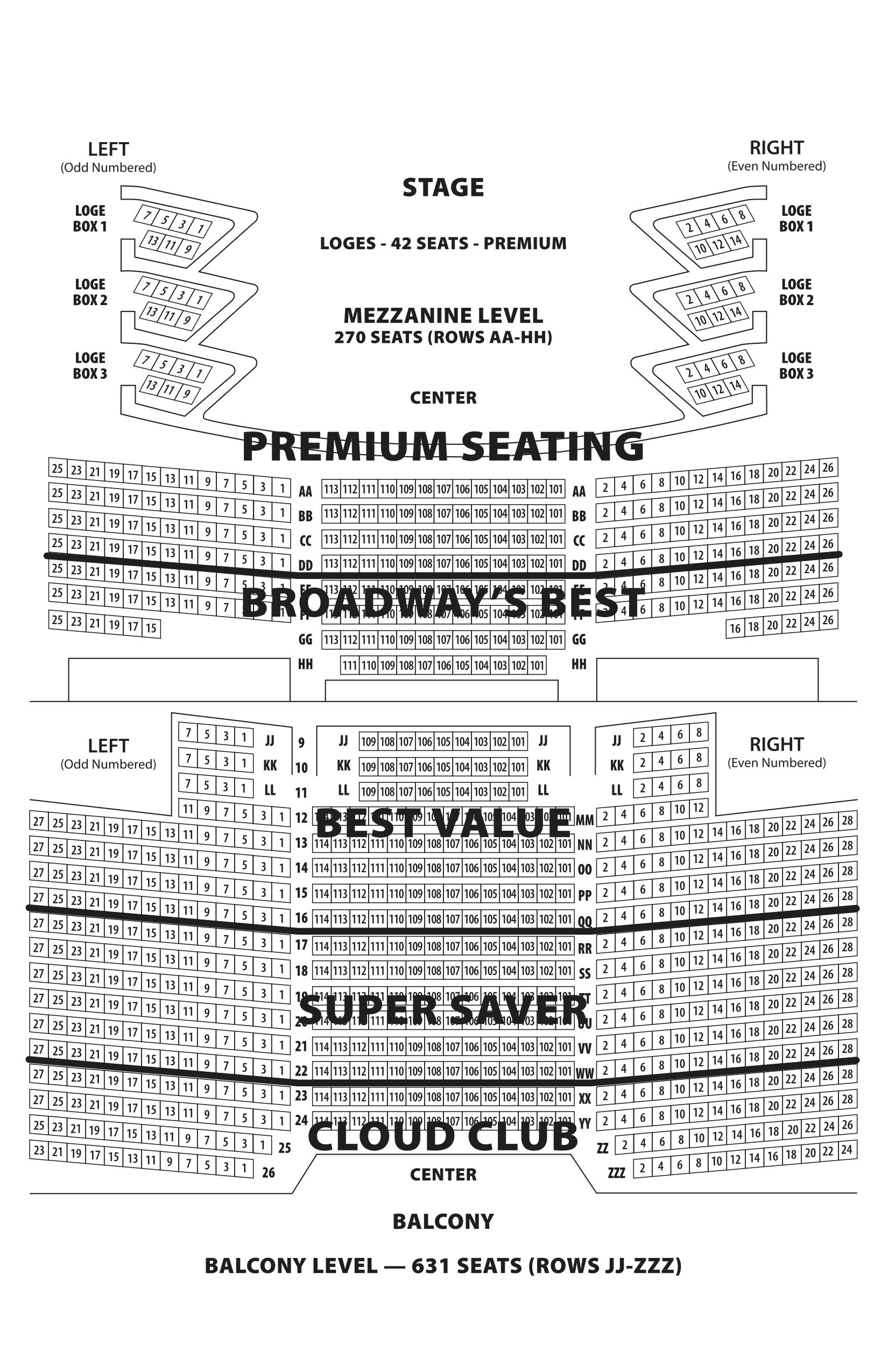 Seating Charts | Barbara B. Mann - Performing Arts Hall Barbara B Mann Calendar 2019