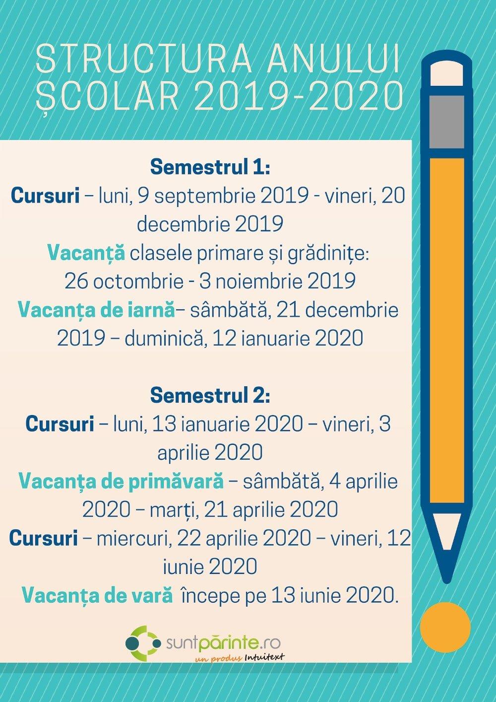 Structura Anului Scolar 2019-2020 - Suntparinte.ro Calendar Scolar 2019 Clasa 8
