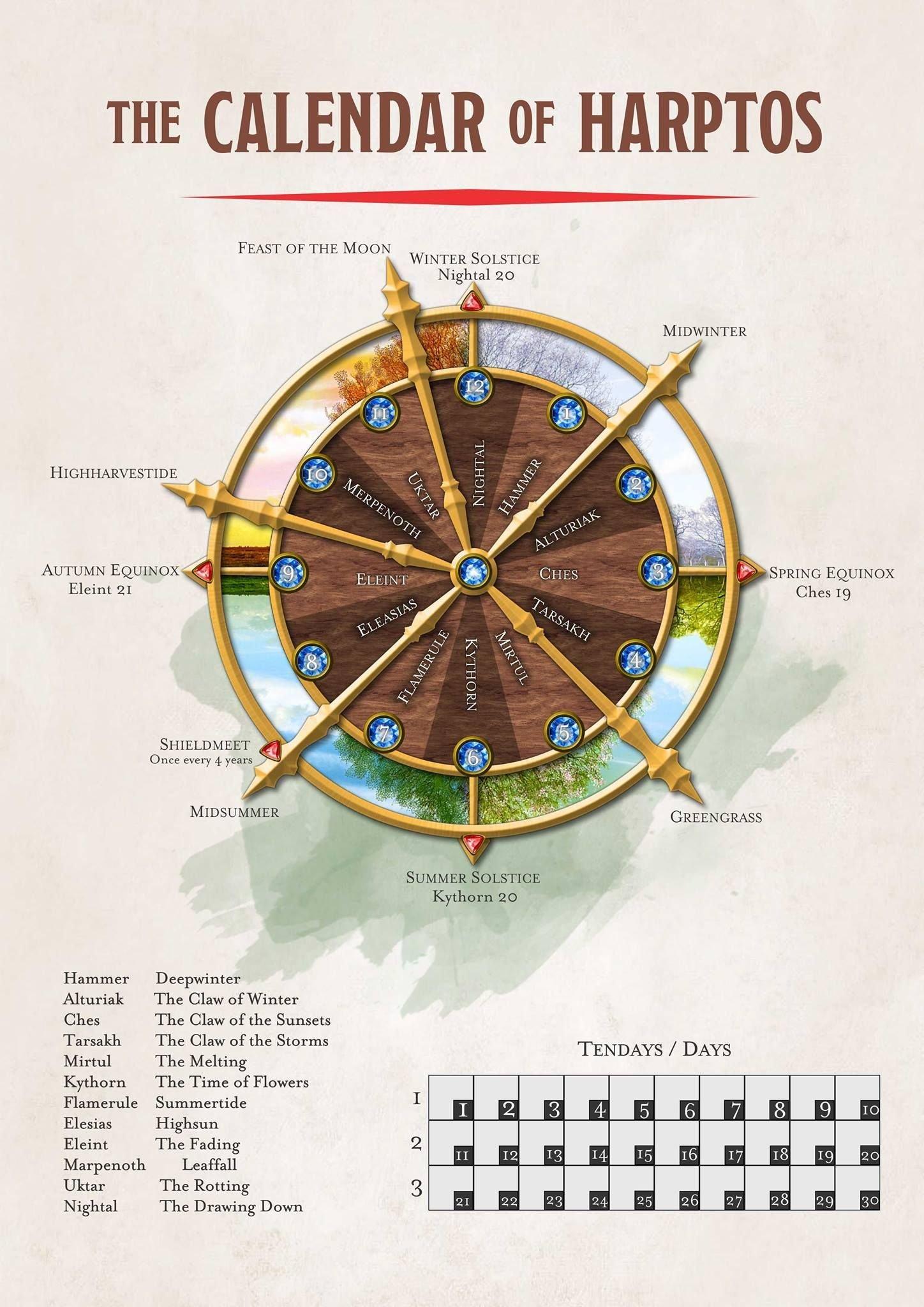 The Calendar Of Haptos For D&d 5E   D&d: Tables In 2019   Forgotten D&d Calendar 2019