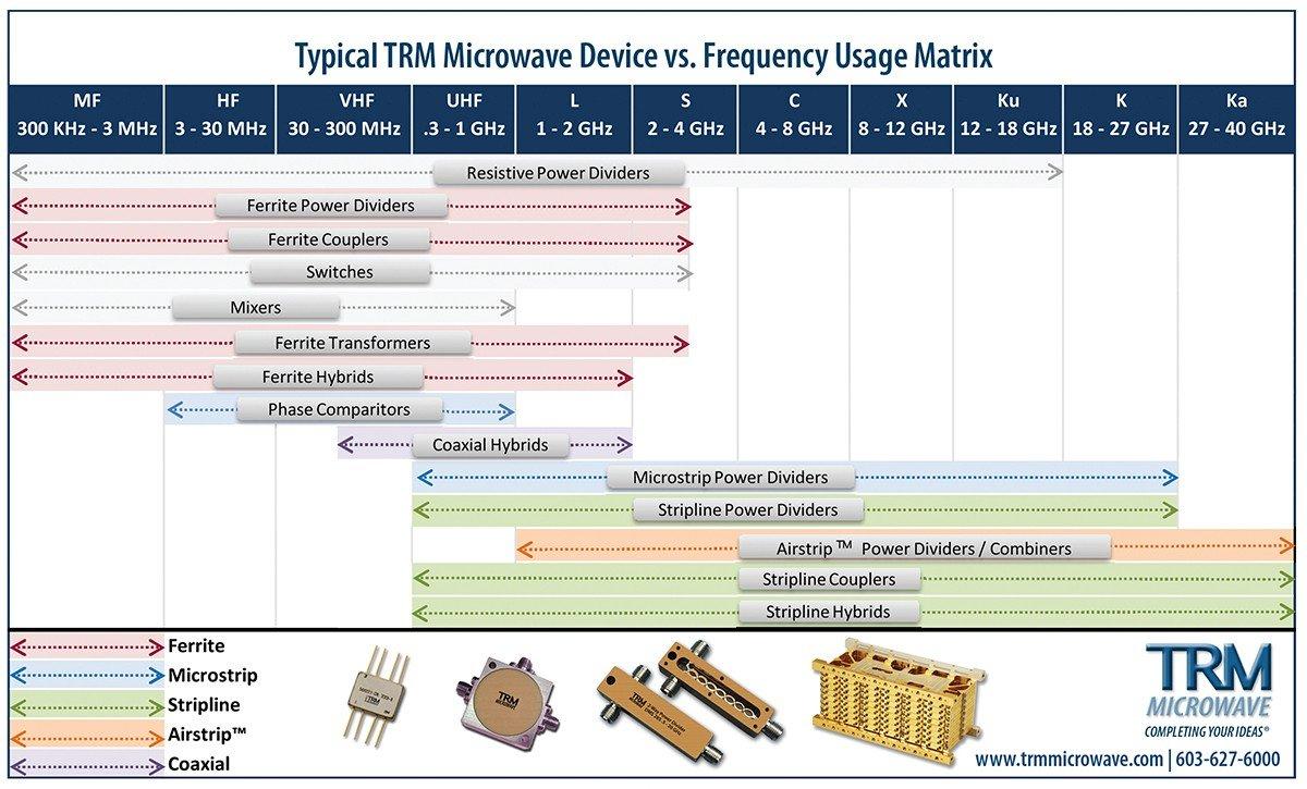Trm 9/80 Annual Calendar 2019 - Trm Microwave 9/80 Calendar 2019