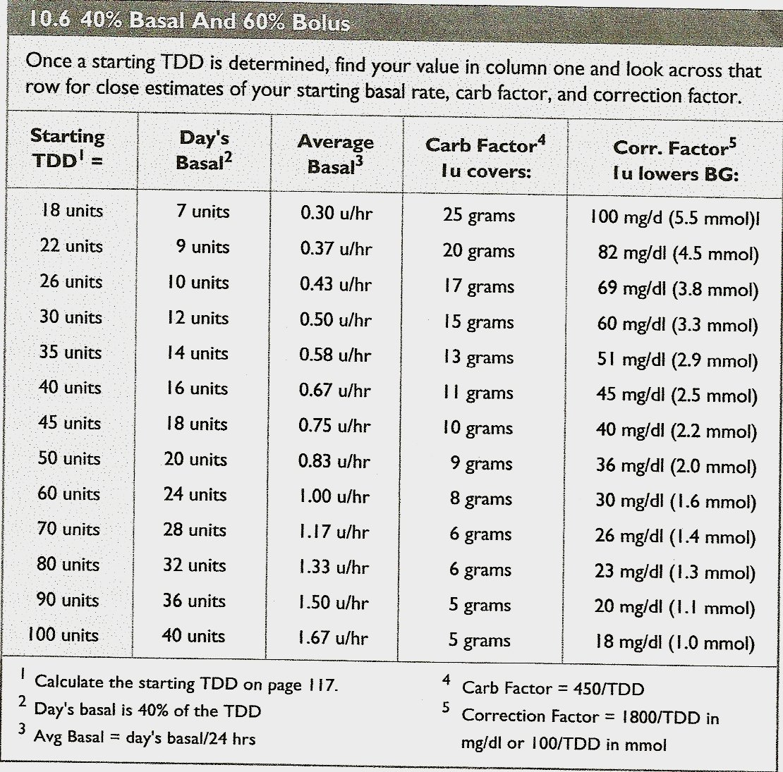 28 Day Expiration Chart Insulin – Samyysandra 28 Day Drug Expiration Calendar