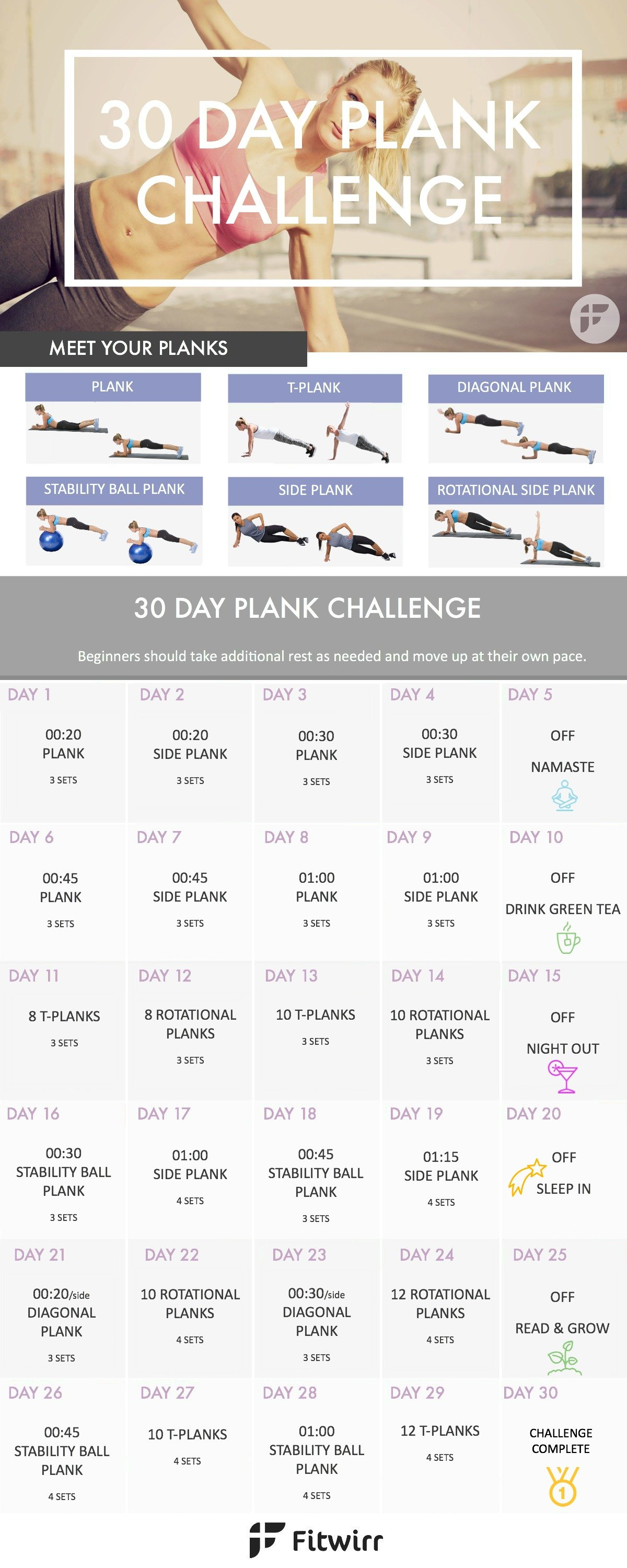 30 Day Plank Challenge - Build Core Strength In 30 Days Plank 30 Day Challenge Excel