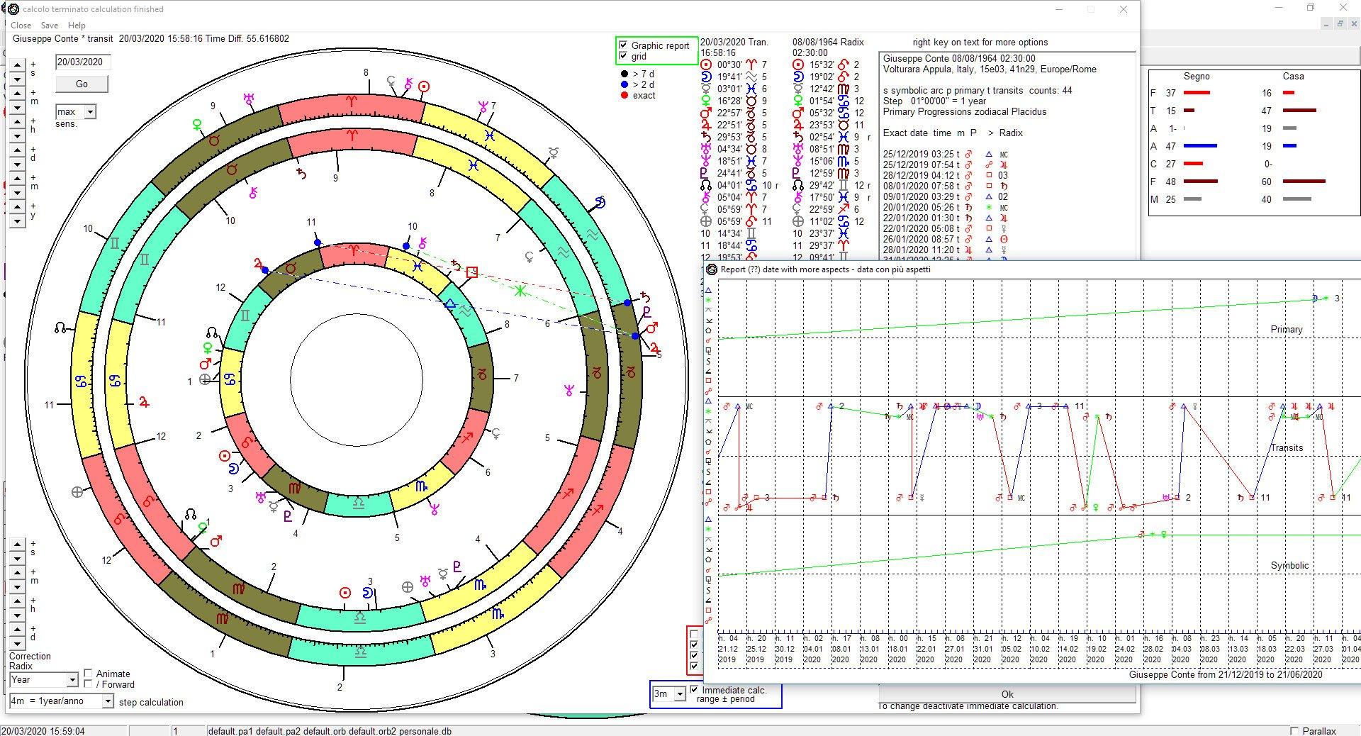 Astrologia E Statistica Software Free Calendario Giuliano