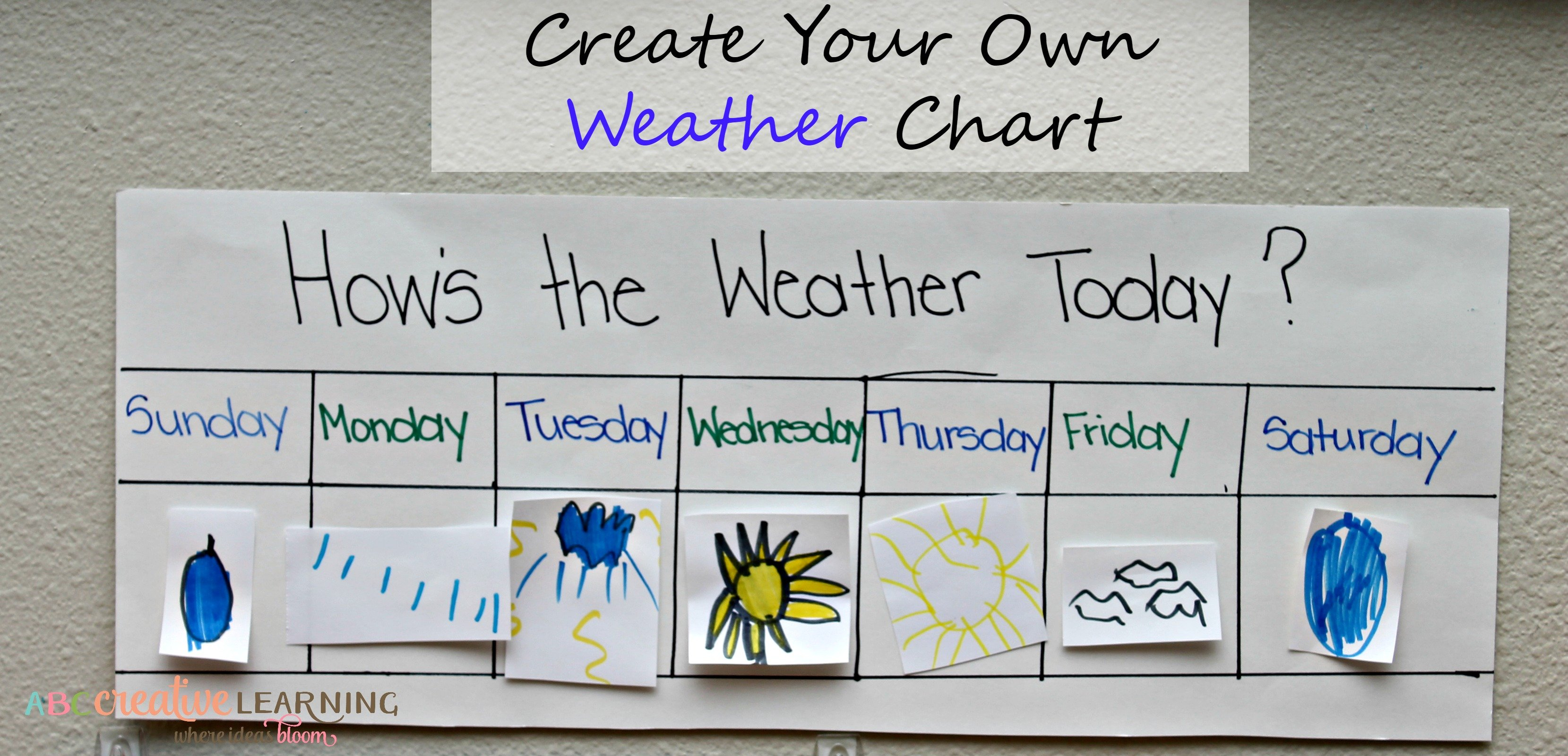 Create Your Own Classroom Weather Chart - Simply Today Life Create A Chart From Monday To Friday