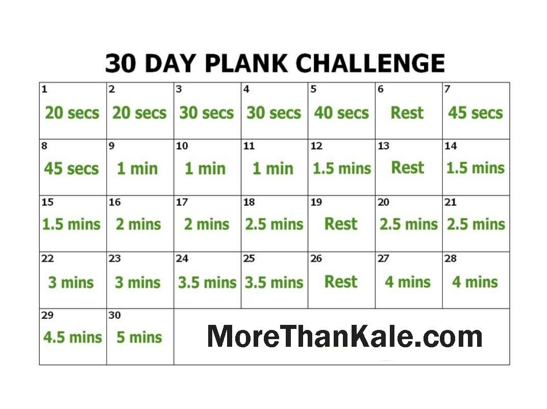 Innovative 30 Day Plank Challenge Printable Pdf Calendar Plank Challenge Chart Print Out