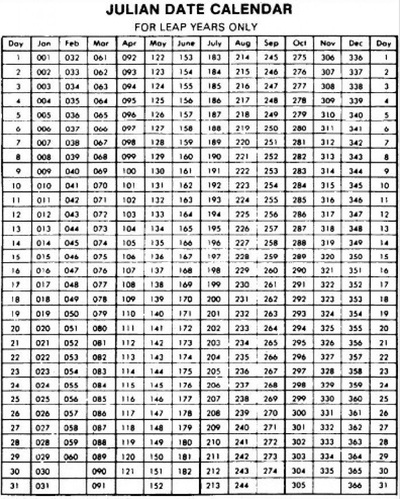 Julian Calendar Converter 2020 – Samyysandra Julian Code Calculator Leap Year Printable