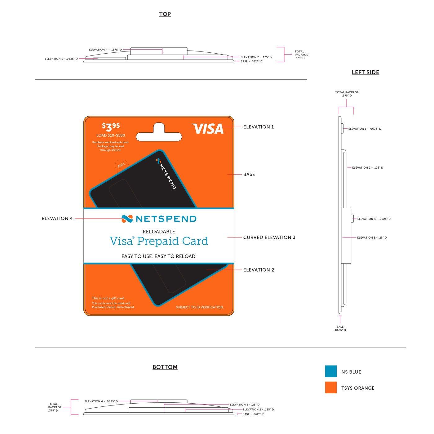 Netspend Card Designs - Cinici Netspend Ssi Payment Calendar