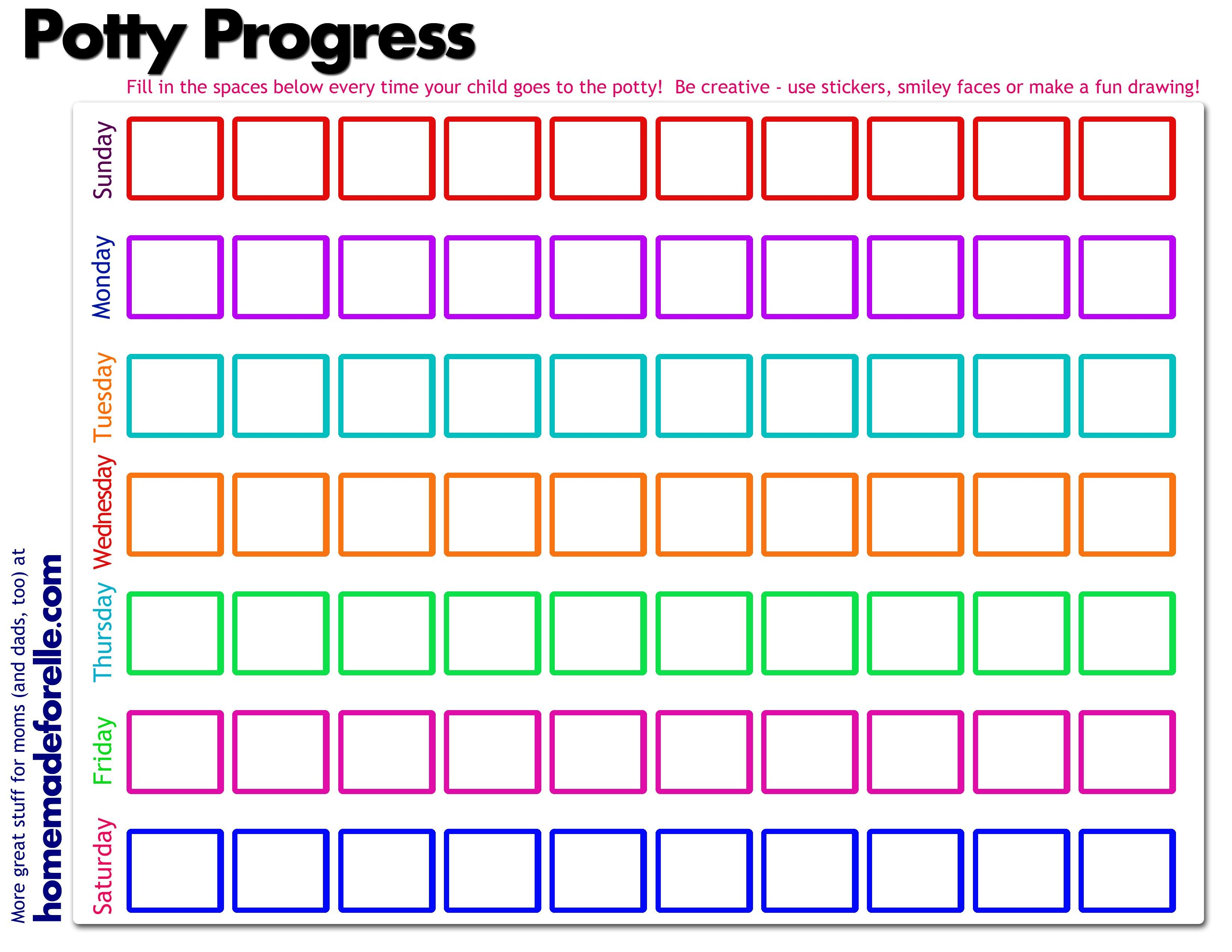 Potty Training Regression | Potty Training Sticker Chart Create A Chart From Monday To Friday