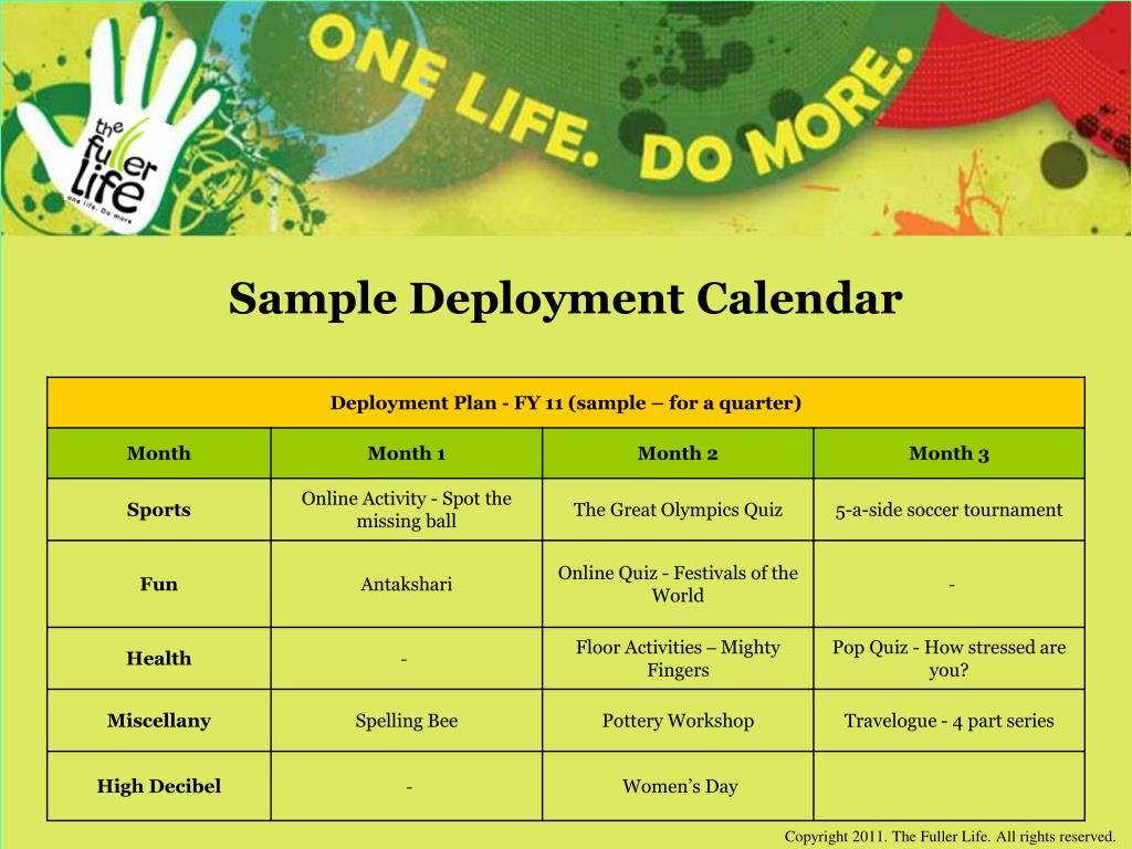 Ppt - Employee Engagement Plan Suggested Activities Hr Annual Engagment Plan Calender